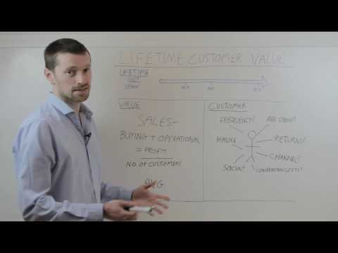 What Is Lifetime Customer Value and What Can You Learn From It?