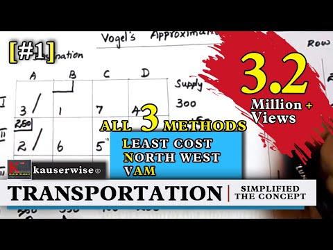 Transportation Problemvogel S Approximationvamnorthwest Cornerleast C