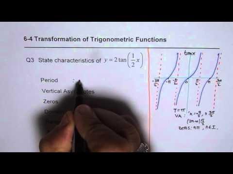 Transformation and Characteristics of Tan Primary Trigonometric Ratio