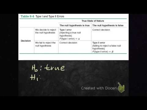 Type 1 and type 2 error hypothesis test