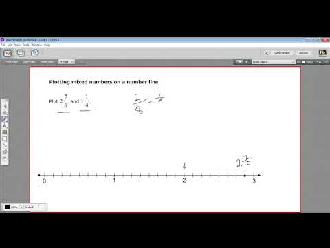 Plotting mixed numbers on a number line