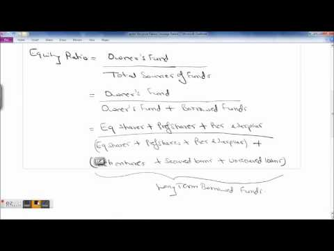 What is Equity Ratio (Capital Structure Ratios/ Leverage Ratio)