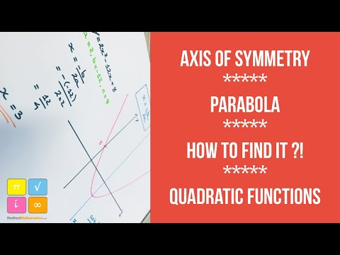 How to Find the Axis of Symmetry of a Parabola - Quadratic Functions