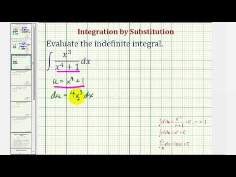 Ex: Indefinite Integral Using Substitution Involving a Rational Function I