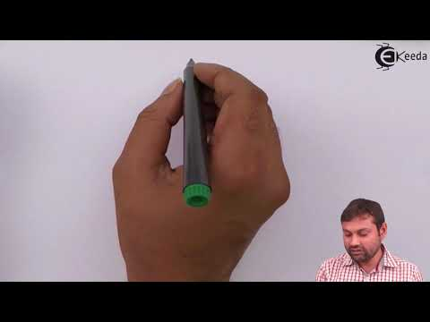 Nth Root of Unity - Complex Numbers - IIT JEE Mathematics Video Lectures