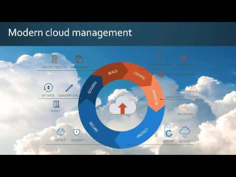 Deeper insight and control across on premises and cloud environments