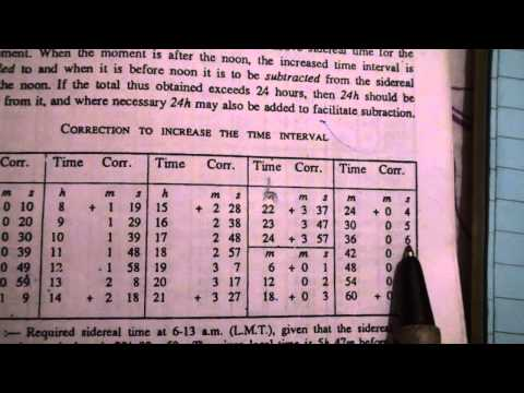 Manual Calculation of Ascendant - Astrology