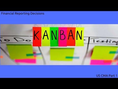 Kanban | Cost Managment| US CMA Part 1| US CMA course