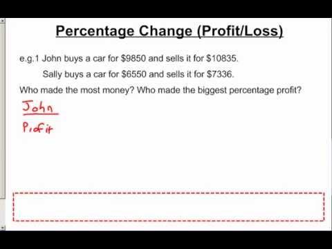 Percentage Change (Profit/Loss)