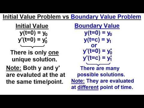 Differential Equation - 2nd Order (29 of 54) Initial Value Problem vs Boundary Value Problem