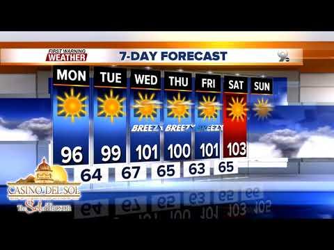 FORECAST: 100° heat returns to the forecast