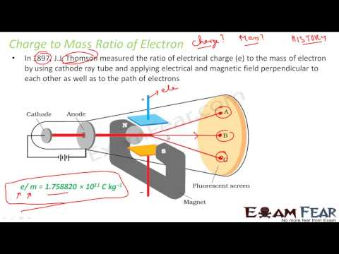 04 Charge to mass ratio of electron