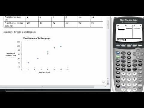 Linear Correlation on the TI-83-84
