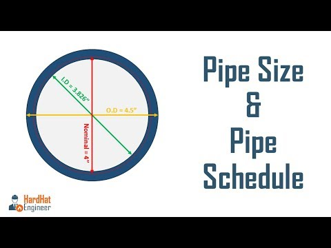 Pipe Sizes and Pipe Schedule - A Complete Guide For Piping Professional