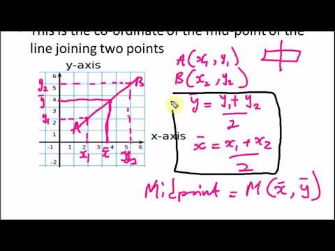 Co-ordinate Geometry  - Distance between two Points