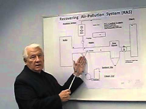 Recovering Air-Pollution Control System (RAS)