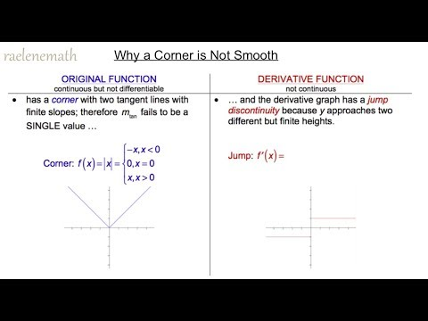Why a Corner is Not Smooth