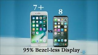 iPhone 7 Plus VS iPhone 8 New Renders Leaks!!!