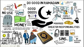 HOW TO DO GOOD IN RAMADAN - Mufti Menk Animated