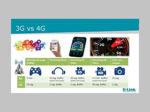 D Link Webinar Movilidad Router 3G 4G