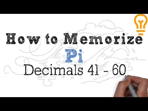 How to Memorize Pi - Easiest Way Possible (Video 3)