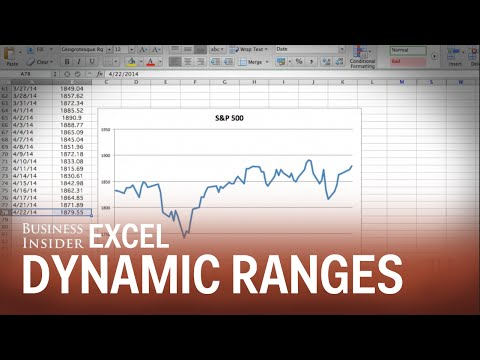 Use dynamic named ranges so your charts update automatically