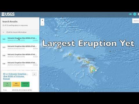 Hawaii Volcano Eruptions Getting Stronger