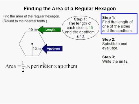 How to Find the Area of Regular Hexagon Using Apothem