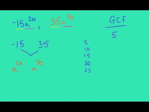 Factoring with Greatest Common Factor