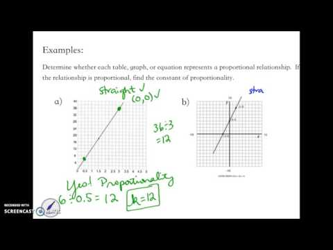 Lesson: Constant of Proportionality-Tables, Graphs, Equation