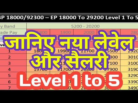 7th Pay Commission Pay Matrix for Level 1 to 5 जानिए आपका लेवल कौनसा है Grade Pay 1800 to 2800