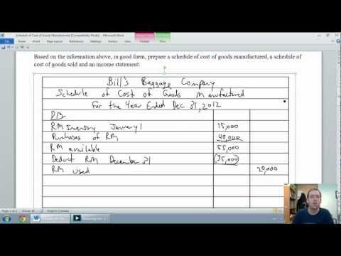 Part 3 - Schedule of Cost of Goods Manufactured