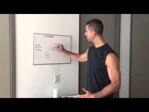 Decrease Body Fat: Carbs Role in Exercise and Body Fat