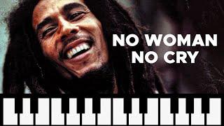 Como tocar: No woman no cry - Bob Marley [ MELODICA ][ TUTORIAL ][ NOTAS ]