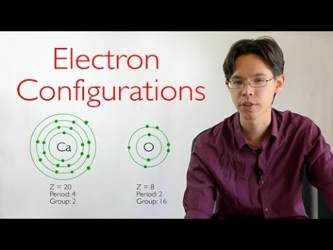 Drawing & Writing Electron Configurations