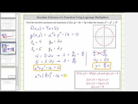Absolute Extrema of a Function of Two Variable Over Bounded Region (Circle / Lagrange)
