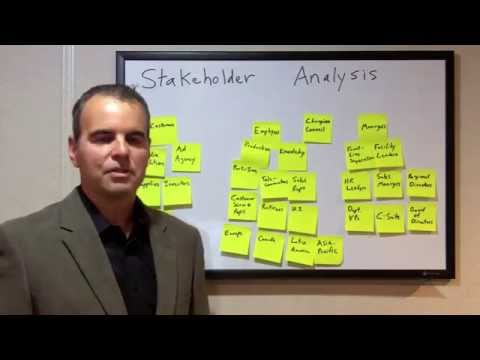#3 Do You Know Who Your Target Audience Is? How to Do Stakeholder Analysis [UPDATED]