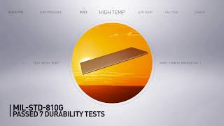 LG gram 2018: Premium Portability & Performance