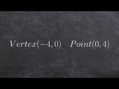 Find the parabola of given the vertex and point