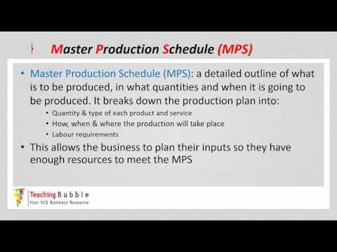 VCE Business Management - Materials Management