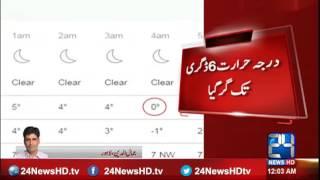 Temperature in Lahore drops to zero degrees Celsius