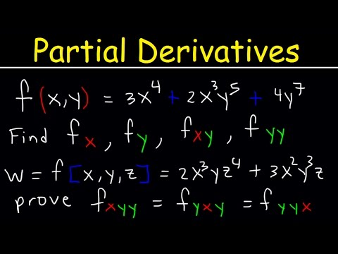 Partial Derivatives - Multivariable Calculus