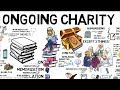 ONGOING CHARITY AFTER DEATH (Must Watch!)  - Mufti Menk Animated