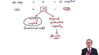 PPE - Introduction - ACCA Financial Reporting (FR) - PakVim net HD