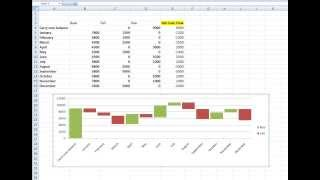 How To Create A Waterfall Chart In Excel 2007 2010 And 2013