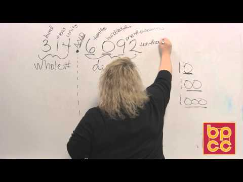 Math 097 Module 9.1 - Reading and Writing Decimals