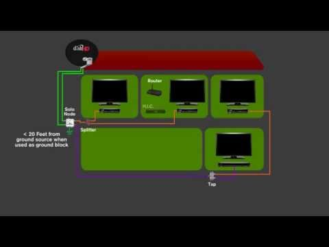 How To: Hopper - Joey Installation - Dish Network