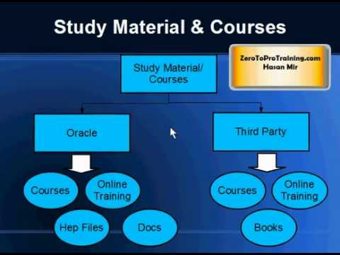 Oracle Certification Steps - Part 2 of 2