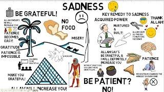 HOW TO OVERCOME SADNESS - Nouman Ali Khan Animated