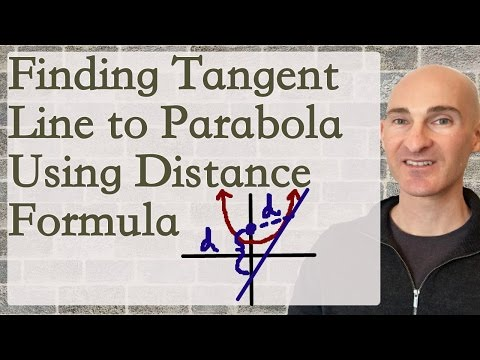Finding Tangent Line to a Parabola Using Distance Formula